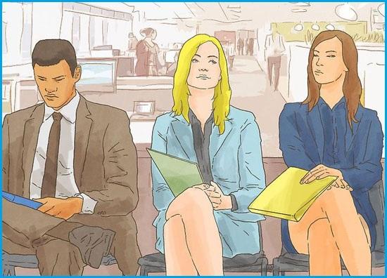 Рівень мотивації співробітника