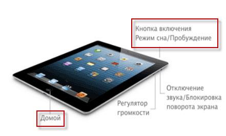 Як зробити скрін на телефоні або планшеті?