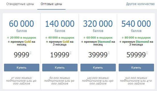 Оптові ціни в VkMix