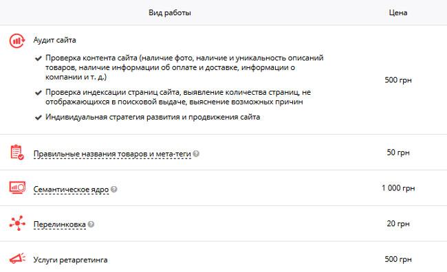 Додаткові послуги з базової Seo оптимізації сайту