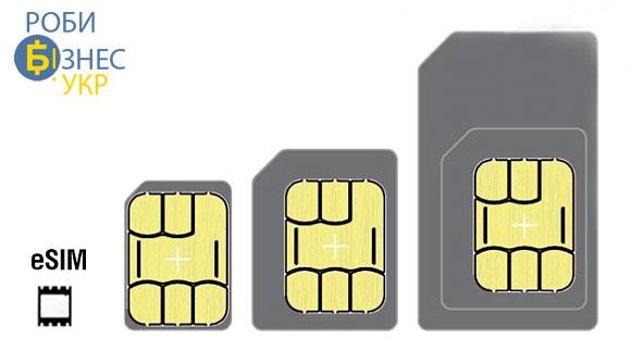 Counterpoint Research: поставки пристроїв з eSIM досягне до 2025 року 2 млрд шт.
