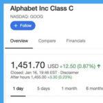 Google – нова компанія-трильйонер