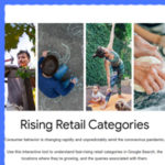 Rising Retail Categories